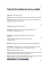 Fallas de TV resueltas por marca y modelo 2009.pdf