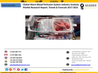 Global Warm Blood Perfusion System Market.pptx