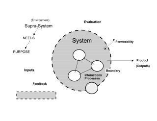 General System Model.doc