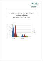 تاخير الاداريات ومعلمات ومستخدمات محرم.docx