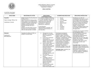 Pedia - Claustro Drug Charting.doc